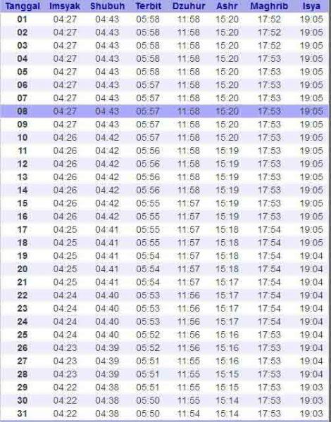 Jadwal Sholat Bandung Terbaru Bulan Ini - Tours By Rail