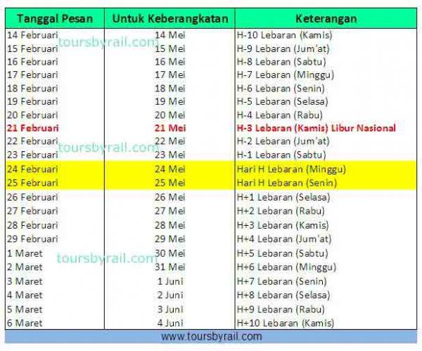 Jadwal Pemesanan Tiket KA Lebaran