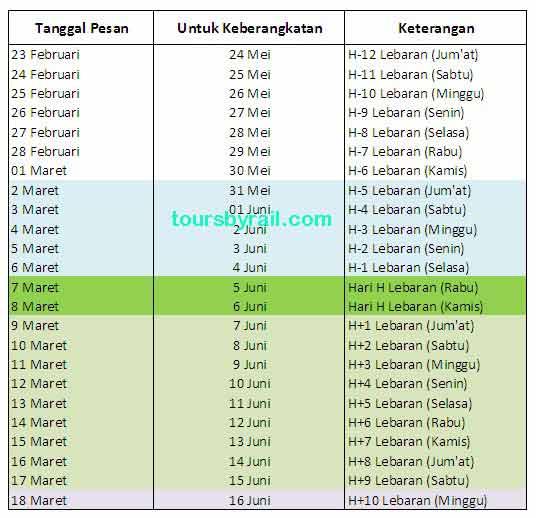 Pemesanan Tiket KA Lebaran 2019