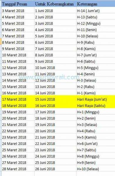 Tiket Ragunan Lebaran 2018 Puasa 0