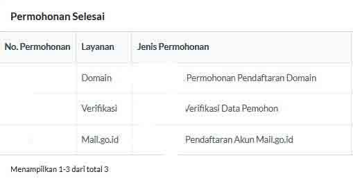 Cara Daftar Domain Desa.Id