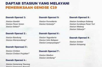 Inilah Daftar Stasiun Yang Melayani GeNose C19
