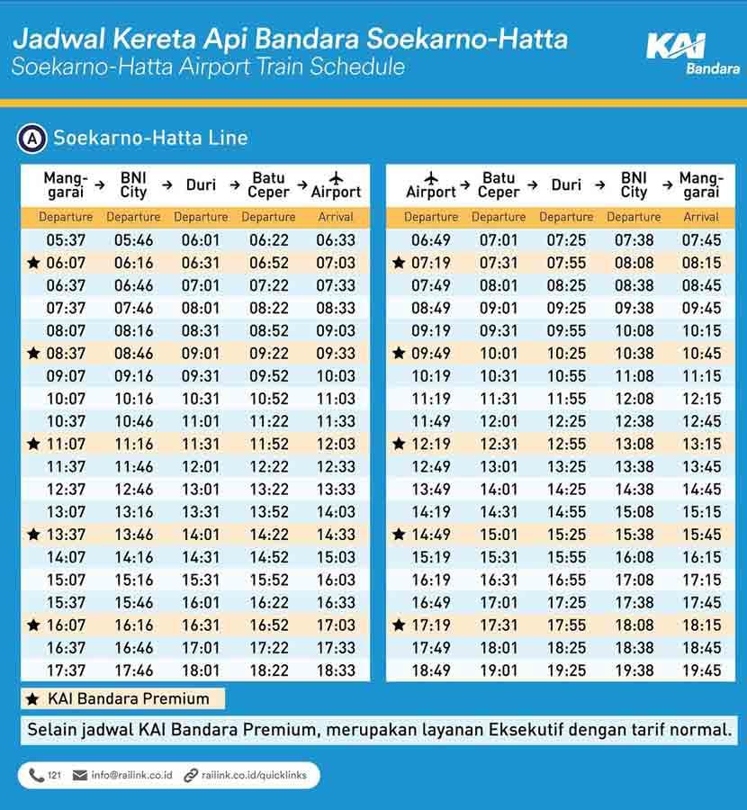 Jadwal KA Bandara Terbaru