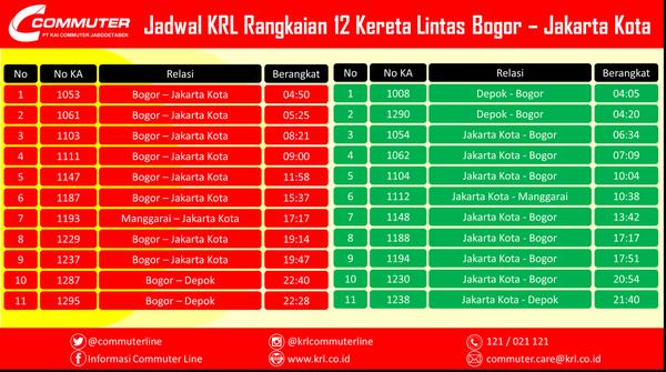 Jadwal KRL Bogor Jakarta Kota
